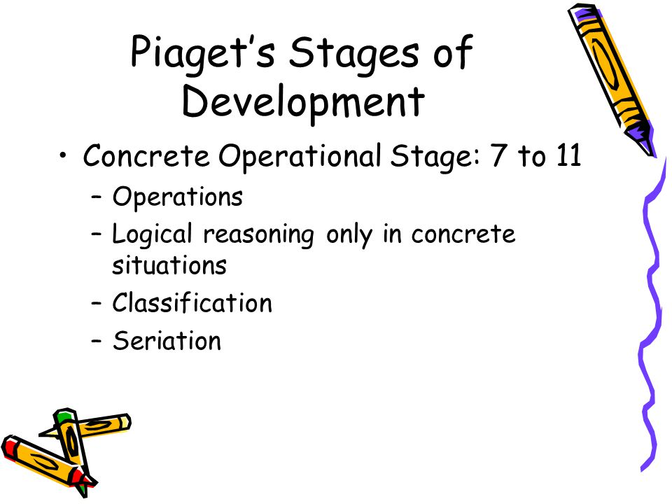 Piaget's Stages of Development Concrete Operational Stage: 7 to 11 –Operations –Logical reasoning only in concrete situations –Classification –Seriation