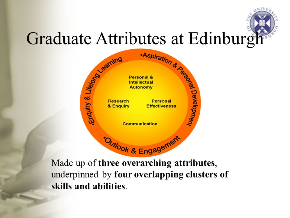 Graduate Attributes at Edinburgh Made up of three overarching attributes, underpinned by four overlapping clusters of skills and abilities.