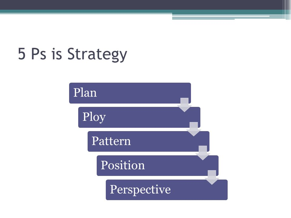 5 ps of strategy