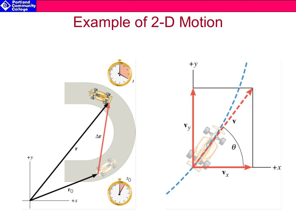 Phy 211: General Physics I Chapter 4: Motion in 2 & 3