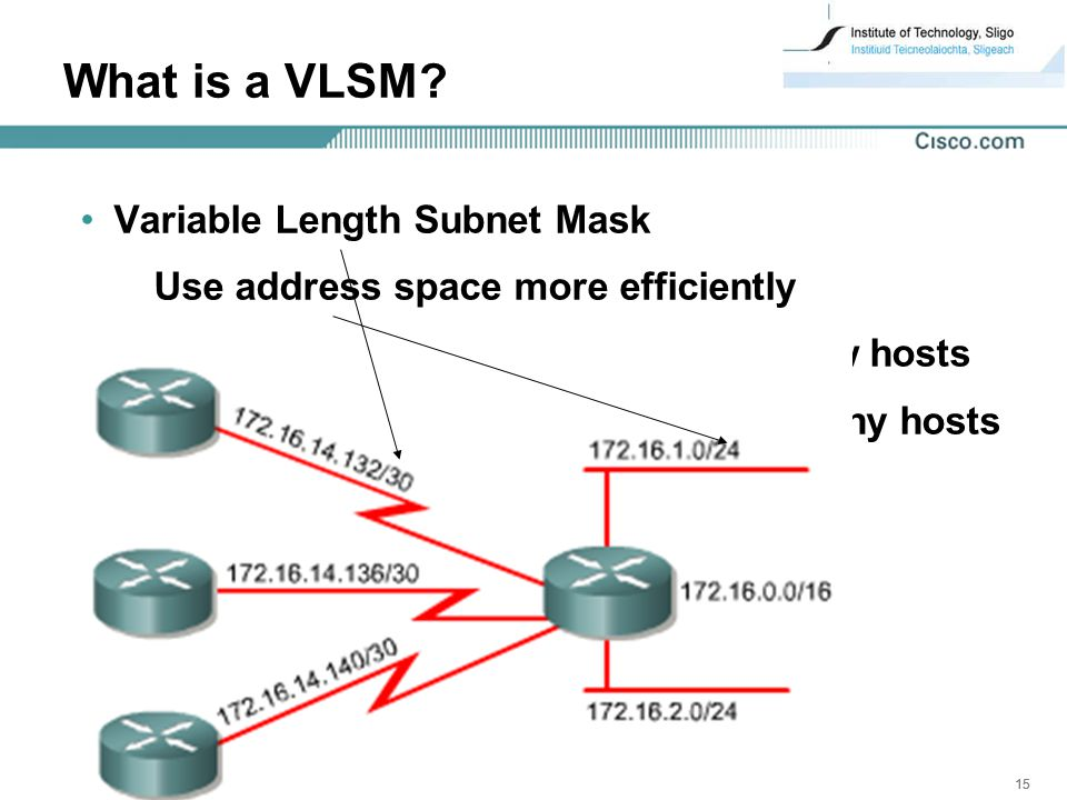 15 What is a VLSM.