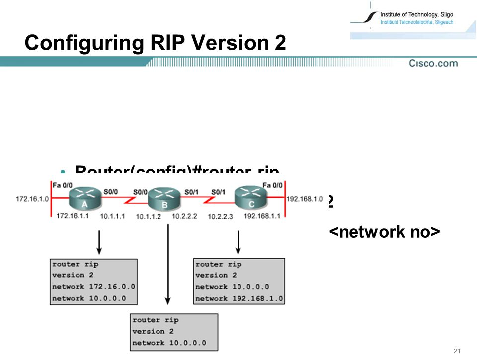 21 Configuring RIP Version 2 Router(config)#router rip Router(config-router)#version 2 Router(config-router)#network