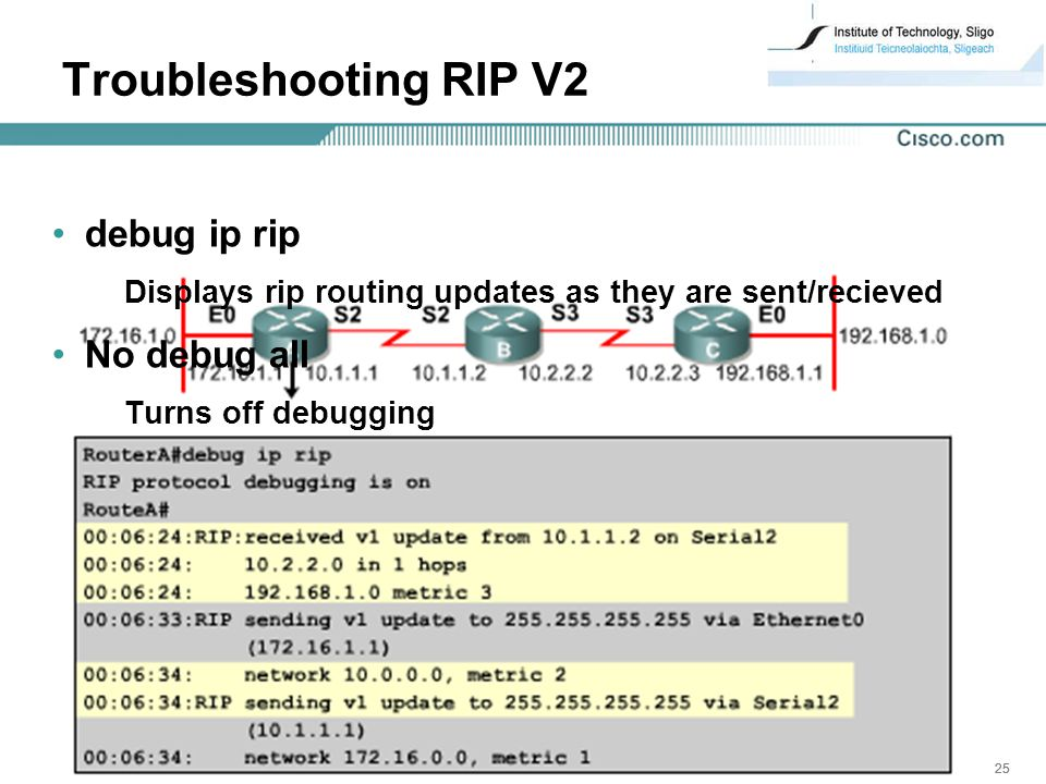 25 Troubleshooting RIP V2 debug ip rip Displays rip routing updates as they are sent/recieved No debug all Turns off debugging
