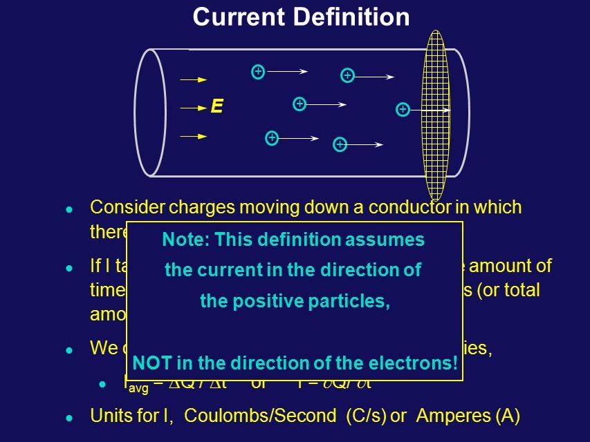 Charges in motion We know from experience that charges do move inside conductors - this is the definition of a conductor Is there a contradiction.