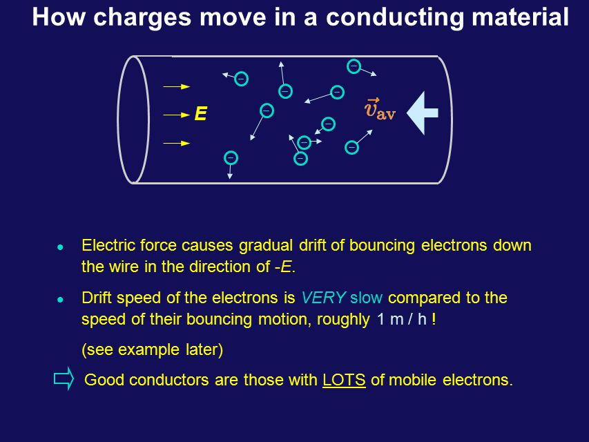 Current Definition l Consider charges moving down a conductor in which there is an electric field.