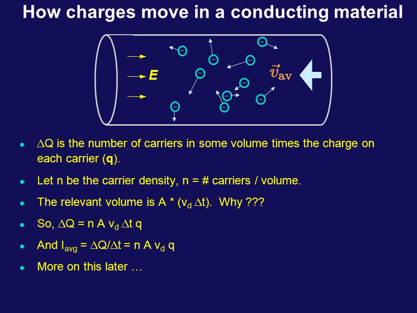 How charges move in a conducting material l Electric force causes gradual drift of bouncing electrons down the wire in the direction of -E.