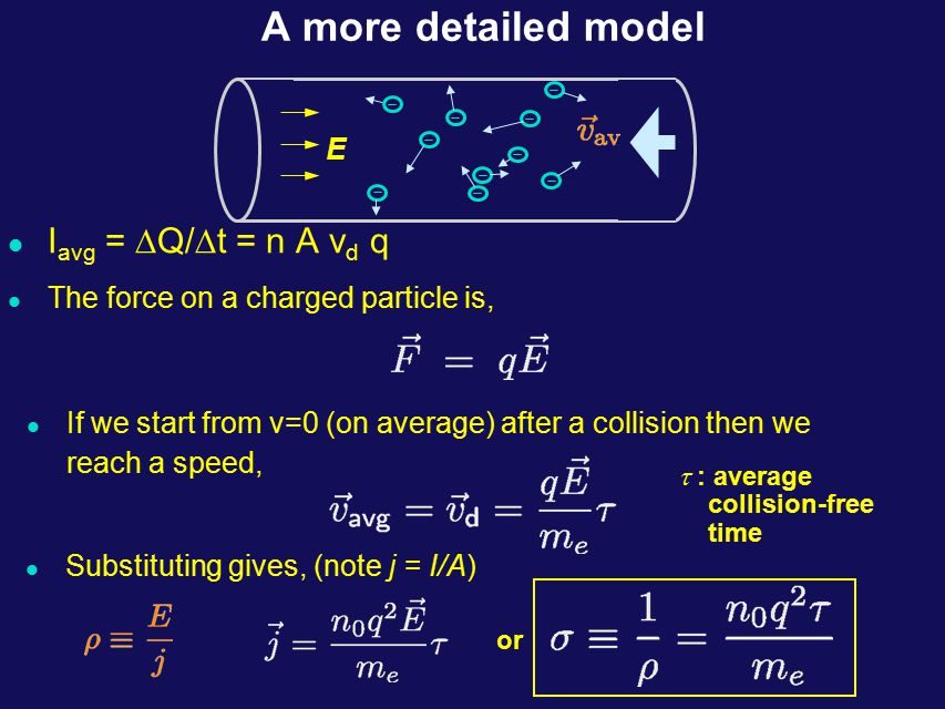 A more detailed model I avg =  Q/  t = n A v d q l Difficult to know v d directly.