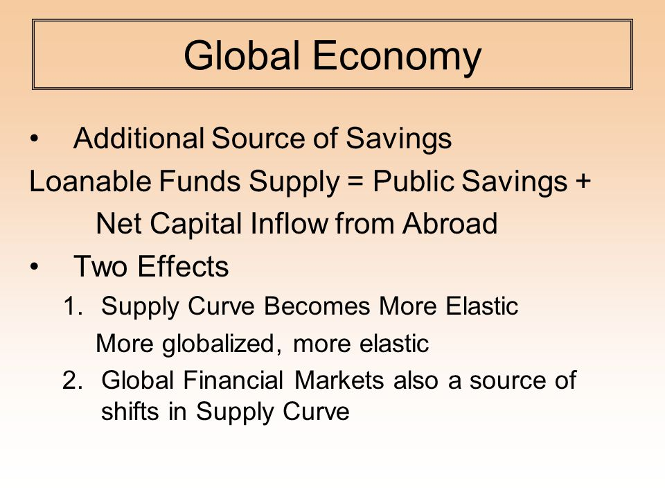 Global Economy Additional Source of Savings Loanable Funds Supply = Public Savings + Net Capital Inflow from Abroad Two Effects 1.Supply Curve Becomes More Elastic More globalized, more elastic 2.Global Financial Markets also a source of shifts in Supply Curve