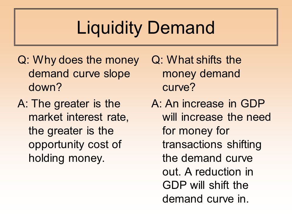 Liquidity Demand Q: Why does the money demand curve slope down.