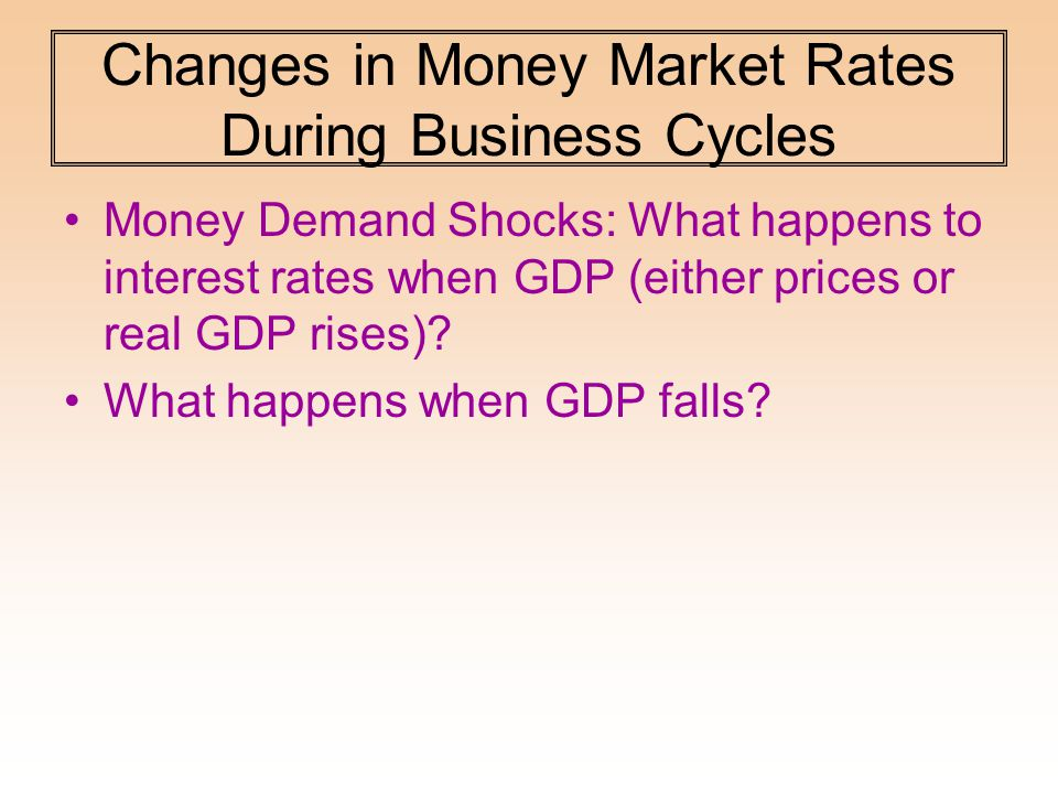Changes in Money Market Rates During Business Cycles Money Demand Shocks: What happens to interest rates when GDP (either prices or real GDP rises).