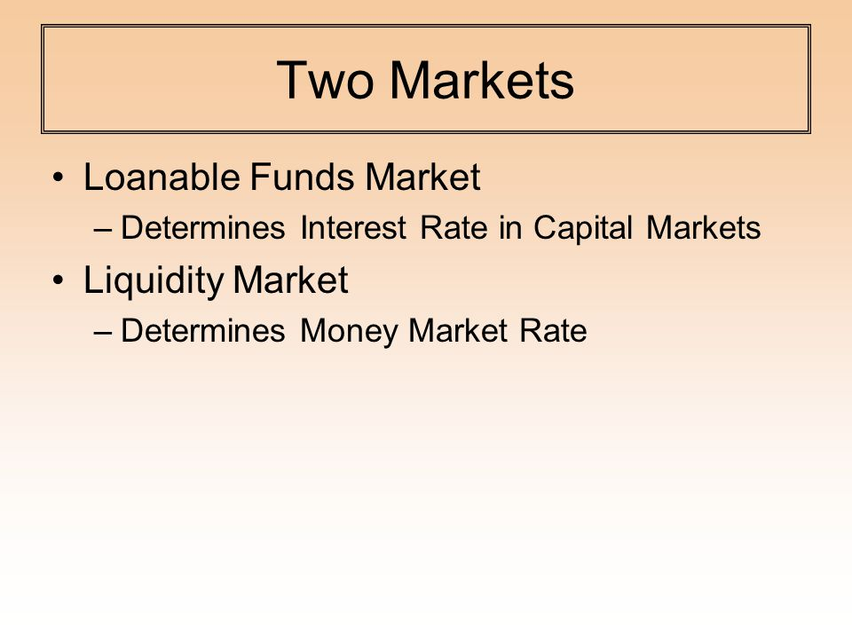 Two Markets Loanable Funds Market –Determines Interest Rate in Capital Markets Liquidity Market –Determines Money Market Rate