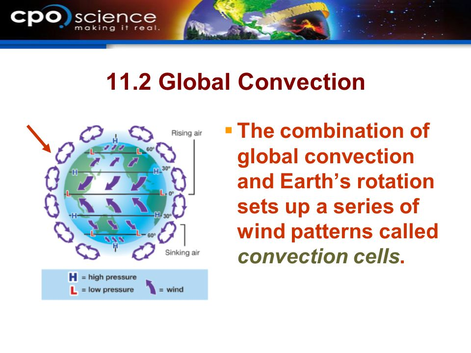 11.2 Global Convection  The combination of global convection and Earth's rotation sets up a series of wind patterns called convection cells.