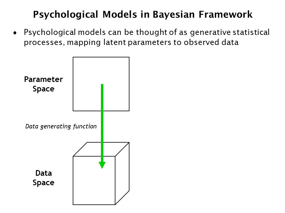 Introduction  Bayesian methods are becoming very important