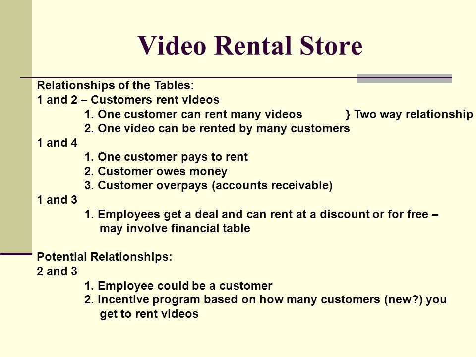 Video Rental Store M S  Access Module CAS 133 Basic Computer