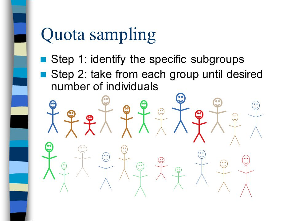 Quota sampling Step 1: identify the specific subgroups Step 2: take from each group until desired number of individuals