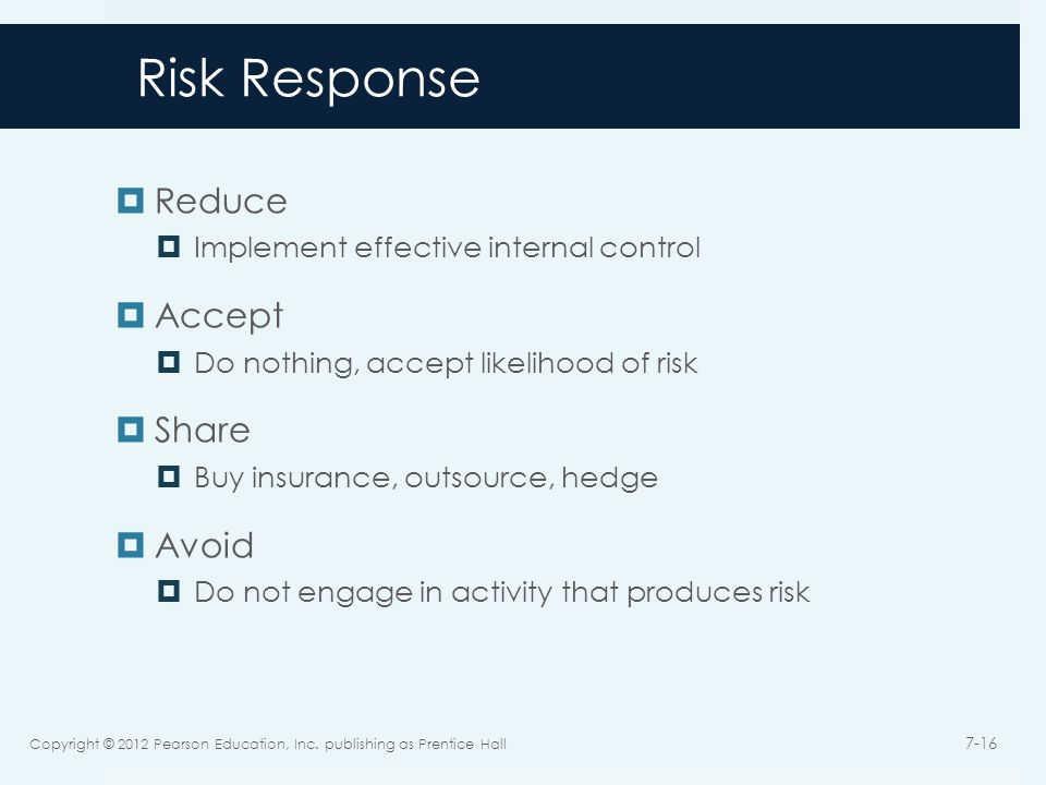Risk Response  Reduce  Implement effective internal control  Accept  Do nothing, accept likelihood of risk  Share  Buy insurance, outsource, hedge  Avoid  Do not engage in activity that produces risk Copyright © 2012 Pearson Education, Inc.