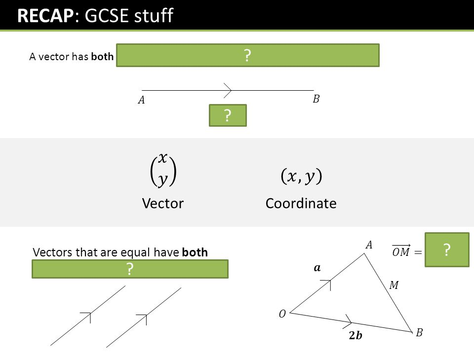 C4 chapter 5 vectors dr j frost last modified 11 th february ppt recap gcse stuff a vector has both direction and magnitude ccuart Choice Image