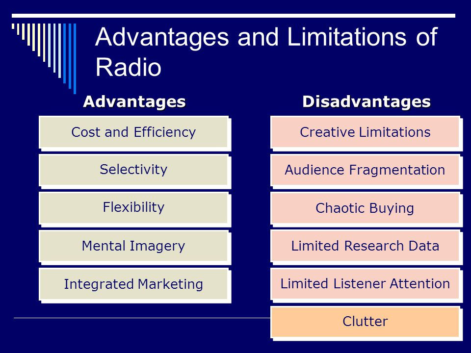 Audience Fragmentation Limited Research Data Creative Limitations Chaotic Buying Limited Listener Attention Cost and Efficiency Selectivity Flexibility Mental Imagery Integrated Marketing Clutter Limited Listener Attention Limited Research Data Chaotic Buying Audience Fragmentation Creative Limitations Integrated Marketing Mental Imagery Flexibility Selectivity Cost and Efficiency Advantages and Limitations of Radio AdvantagesDisadvantages