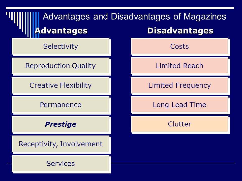 Limited Reach Long Lead Time Costs Limited Frequency Clutter Selectivity Reproduction Quality Creative Flexibility Permanence Prestige Receptivity, Involvement Services Long Lead Time Limited Frequency Limited Reach Costs Services Receptivity, Involvement Prestige Permanence Creative Flexibility Reproduction Quality Selectivity Advantages and Disadvantages of Magazines AdvantagesDisadvantages