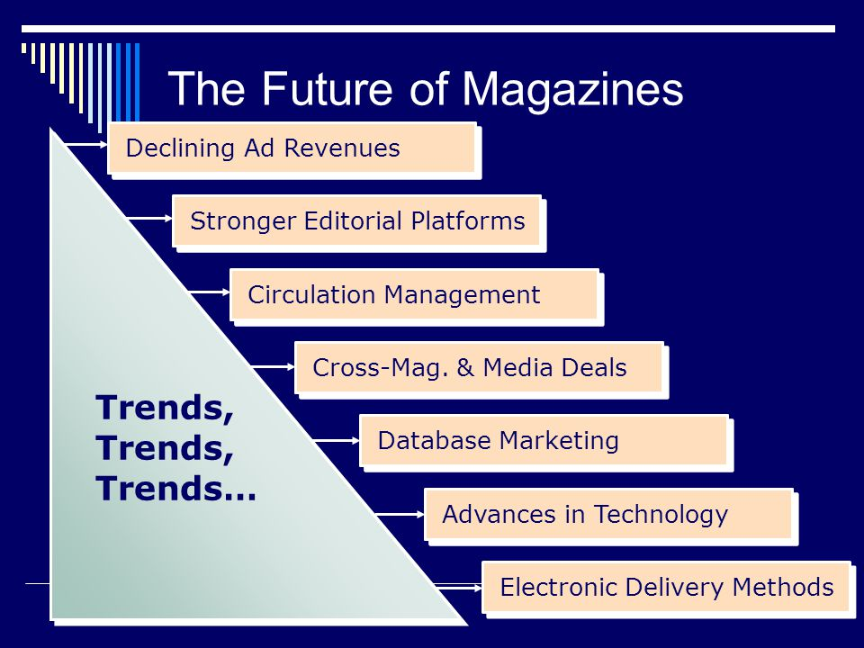 Database Marketing Advances in Technology Cross-Mag.