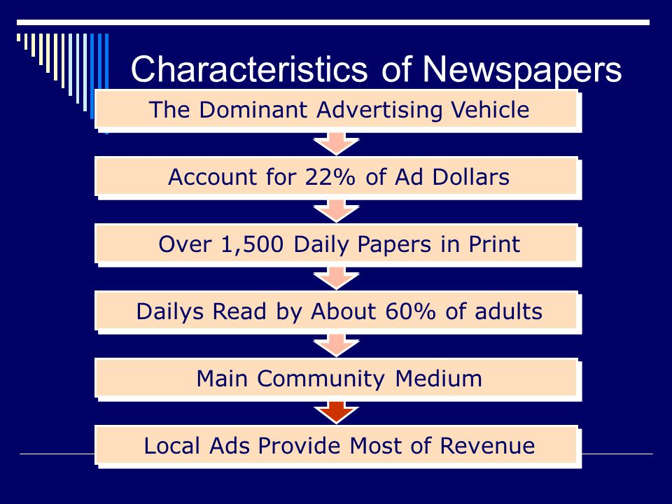 Local Ads Provide Most of Revenue Main Community Medium Dailys Read by About 60% of adults Over 1,500 Daily Papers in Print Account for 22% of Ad Dollars The Dominant Advertising Vehicle Main Community Medium Dailys Read by About 60% of adults Over 1,500 Daily Papers in Print Account for 22% of Ad Dollars The Dominant Advertising Vehicle Characteristics of Newspapers