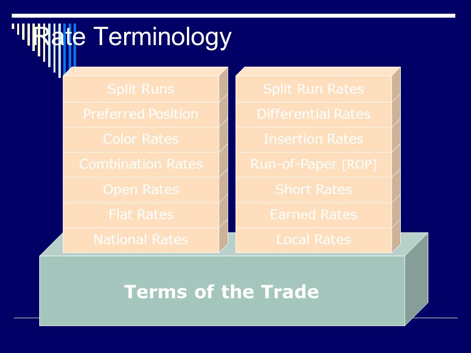 Terms of the Trade Local Rates National Rates Rate Terminology Flat Rates Open Rates Combination Rates Color Rates Preferred Position Split Runs Earned Rates Short Rates Run-of-Paper [ROP] Insertion Rates Differential Rates Split Run Rates