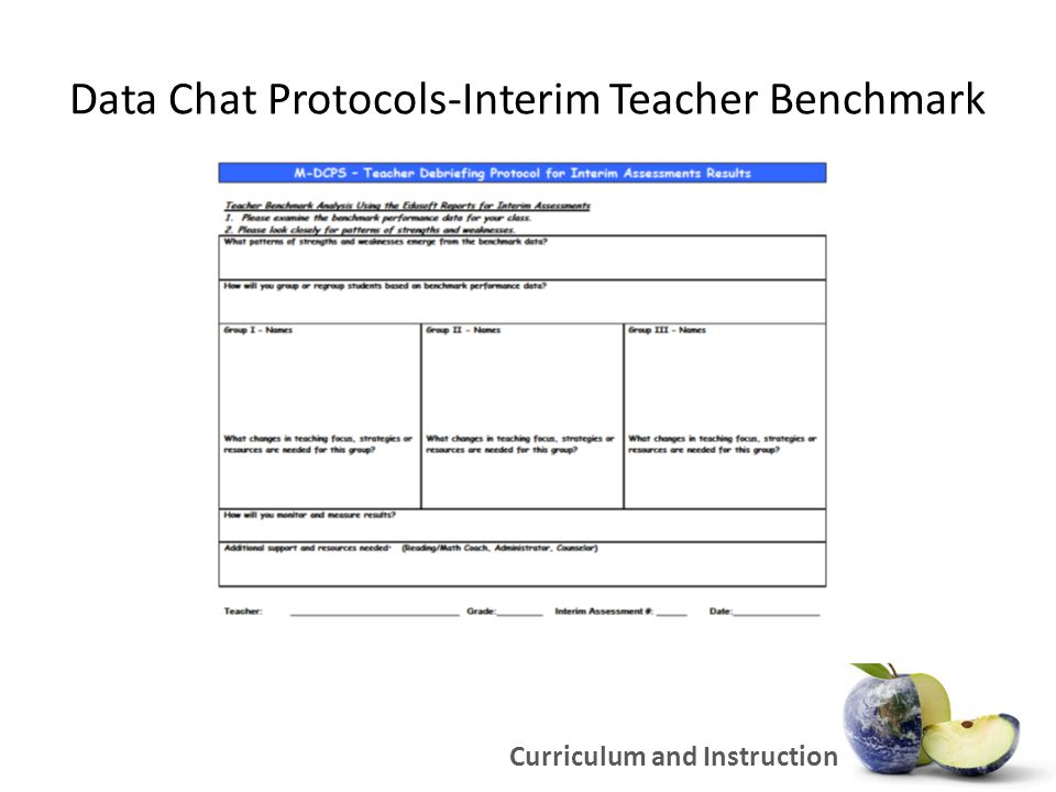 Data Chat Protocols-Interim Teacher Benchmark Curriculum and Instruction