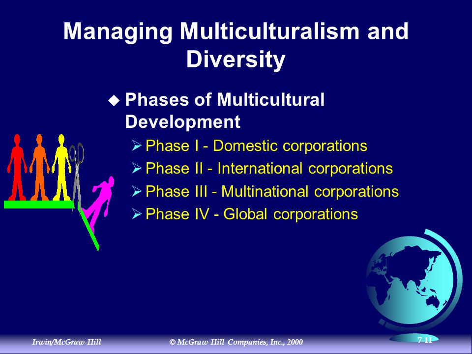 Irwin/McGraw-Hill© McGraw-Hill Companies, Inc., 2000 7-11 Managing Multiculturalism and Diversity  Phases of Multicultural Development  Phase I - Domestic corporations  Phase II - International corporations  Phase III - Multinational corporations  Phase IV - Global corporations