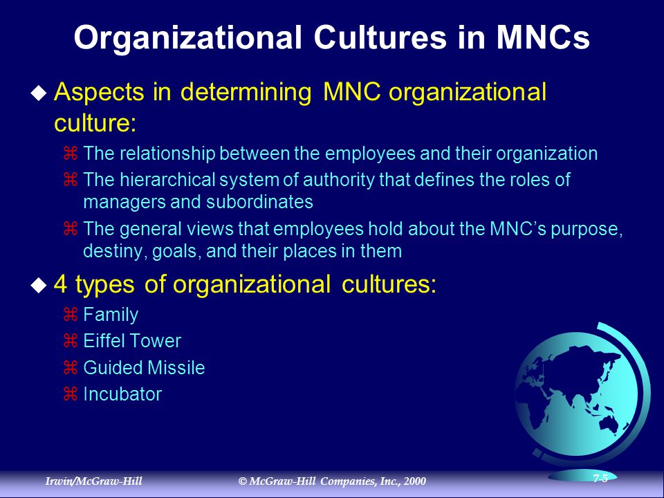 Irwin/McGraw-Hill© McGraw-Hill Companies, Inc., 2000 7-5 Organizational Cultures in MNCs  Aspects in determining MNC organizational culture:  The relationship between the employees and their organization  The hierarchical system of authority that defines the roles of managers and subordinates  The general views that employees hold about the MNC's purpose, destiny, goals, and their places in them  4 types of organizational cultures:  Family  Eiffel Tower  Guided Missile  Incubator