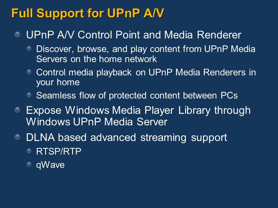 Implementations for UPnP Technology Ylian Saint-Hilaire