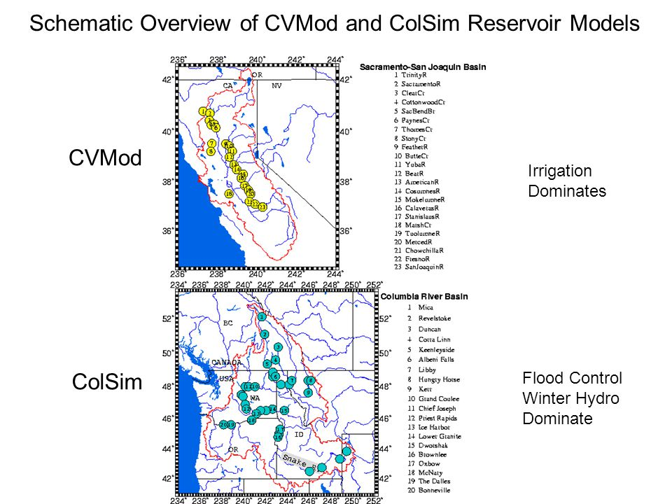 Schematic Overview of CVMod and ColSim Reservoir Models CVMod ColSim Irrigation Dominates Flood Control Winter Hydro Dominate