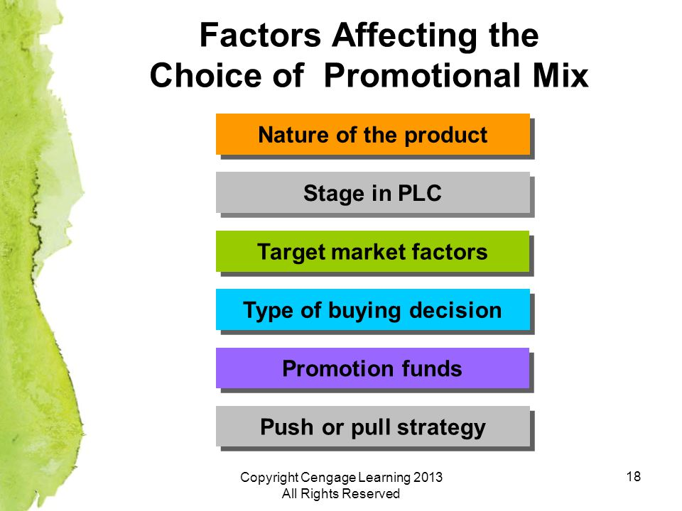 18 Factors Affecting the Choice of Promotional Mix Nature of the product Stage in PLC Target market factors Type of buying decision Promotion funds Push or pull strategy Copyright Cengage Learning 2013 All Rights Reserved