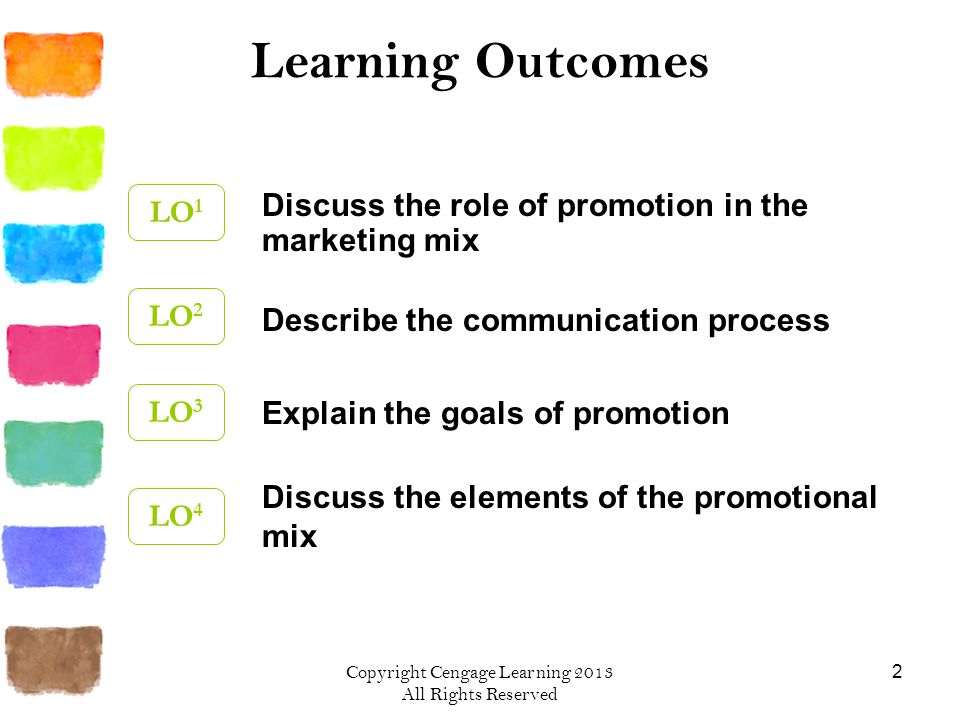 Copyright Cengage Learning 2013 All Rights Reserved 2 Learning Outcomes Discuss the role of promotion in the marketing mix Describe the communication process Explain the goals of promotion Discuss the elements of the promotional mix LO 1 LO 2 LO 3 LO 4