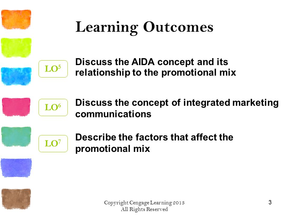 Copyright Cengage Learning 2013 All Rights Reserved 3 Learning Outcomes Discuss the AIDA concept and its relationship to the promotional mix Discuss the concept of integrated marketing communications Describe the factors that affect the promotional mix LO 5 LO 6 LO 7