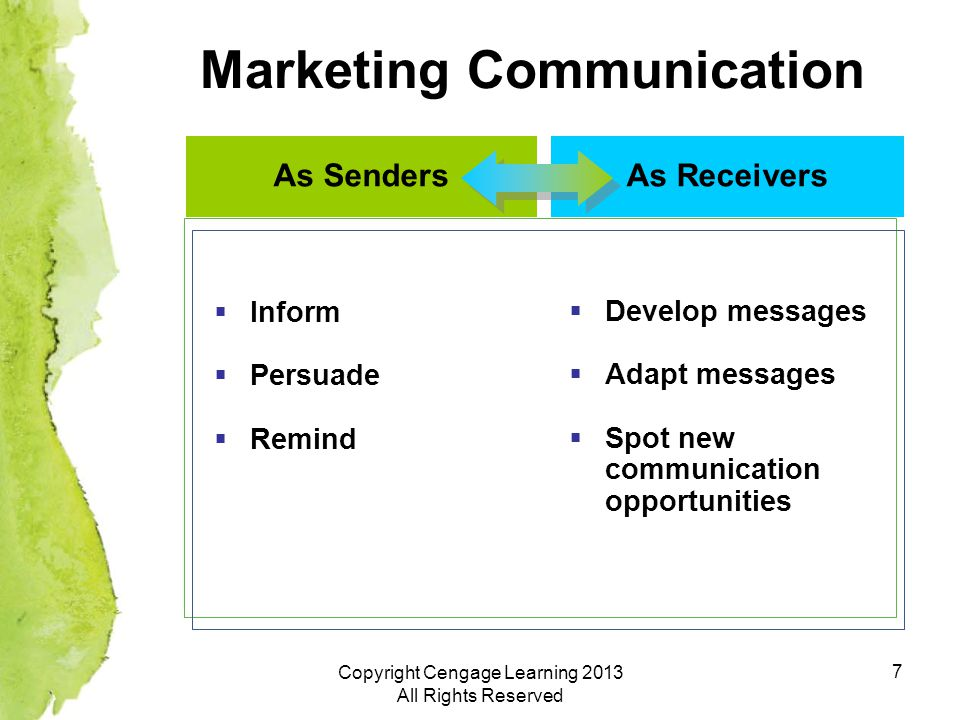 7 Marketing Communication As SendersAs Receivers  Develop messages  Adapt messages  Spot new communication opportunities  Inform  Persuade  Remind Copyright Cengage Learning 2013 All Rights Reserved