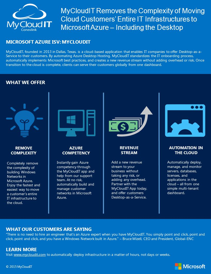 MyCloudIT Removes the Complexity of Moving Cloud Customers' Entire IT Infrastructures to Microsoft Azure – Including the Desktop MICROSOFT AZURE ISV: MYCLOUDIT MyCloudIT, founded in 2013 in Dallas, Texas, is a cloud-based application that enables IT companies to offer Desktop-as-a- Service to their customers.