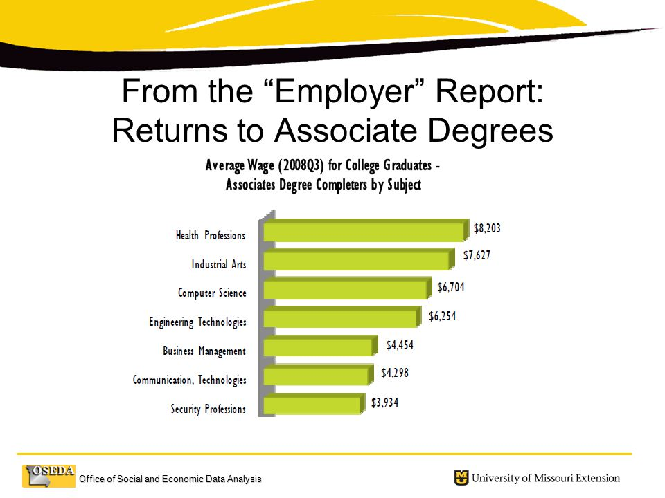 Office of Social and Economic Data Analysis From the Employer Report: Returns to Associate Degrees