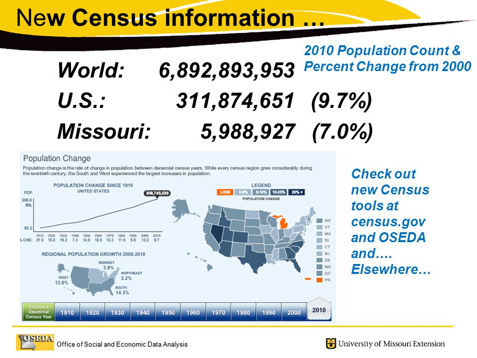 Office of Social and Economic Data Analysis New Census information … World: 6,892,893,953 U.S.: 311,874,651 (9.7%) Missouri: 5,988,927 (7.0%) 2010 Population Count & Percent Change from 2000 Check out new Census tools at census.gov and OSEDA and….