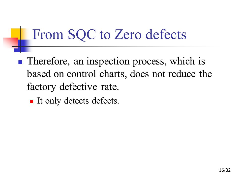 16/32 From SQC to Zero defects Therefore, an inspection process, which is based on control charts, does not reduce the factory defective rate.