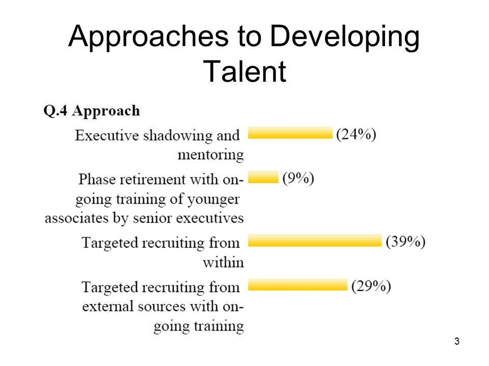 33 Approaches to Developing Talent