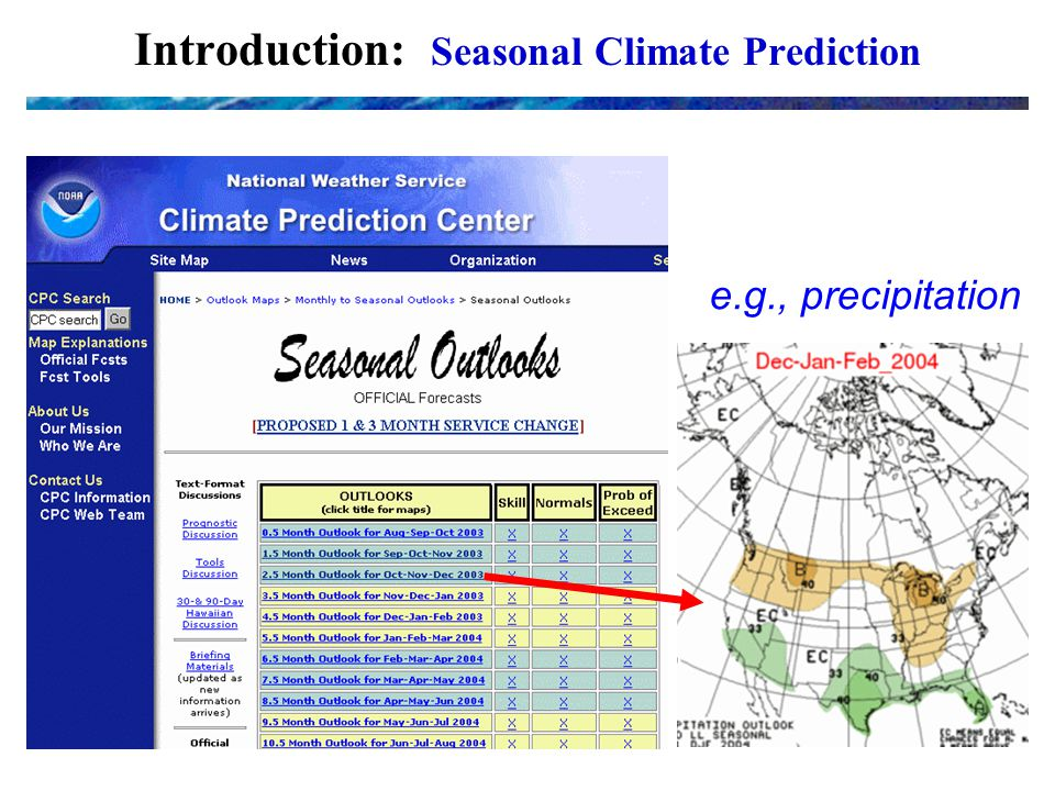 Introduction: Seasonal Climate Prediction e.g., precipitation