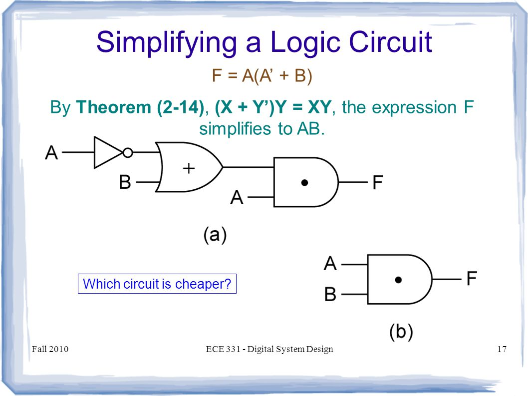 Fall 2010ECE Digital System Design17 Simplifying a Logic Circuit F = A(A' + B) By Theorem (2-14), (X + Y')Y = XY, the expression F simplifies to AB.