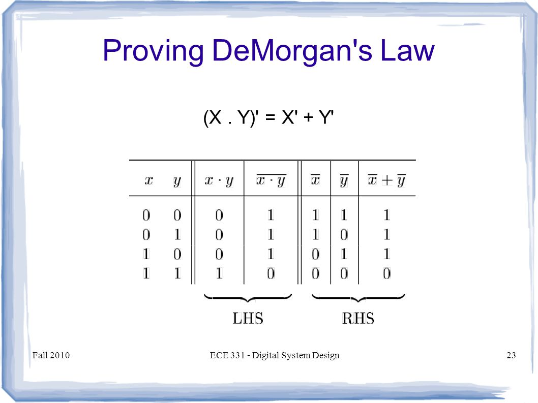 Fall 2010ECE Digital System Design23 Proving DeMorgan s Law (X. Y) = X + Y