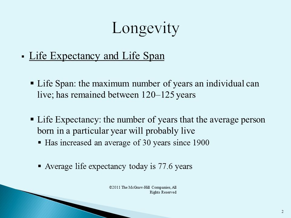 2  Life Expectancy and Life Span  Life Span: the maximum number of years an individual can live; has remained between 120–125 years  Life Expectancy: the number of years that the average person born in a particular year will probably live  Has increased an average of 30 years since 1900  Average life expectancy today is 77.6 years ©2011 The McGraw-Hill Companies, All Rights Reserved