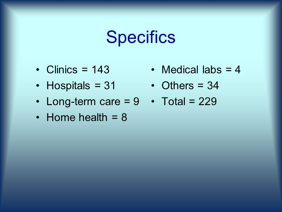 Specifics Clinics = 143 Hospitals = 31 Long-term care = 9 Home health = 8 Medical labs = 4 Others = 34 Total = 229