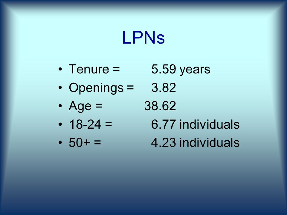 LPNs Tenure = 5.59 years Openings = 3.82 Age = = 6.77 individuals 50+ = 4.23 individuals