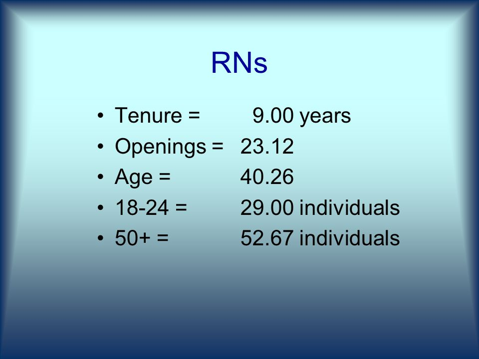 RNs Tenure = 9.00 years Openings =23.12 Age = =29.00 individuals 50+ =52.67 individuals