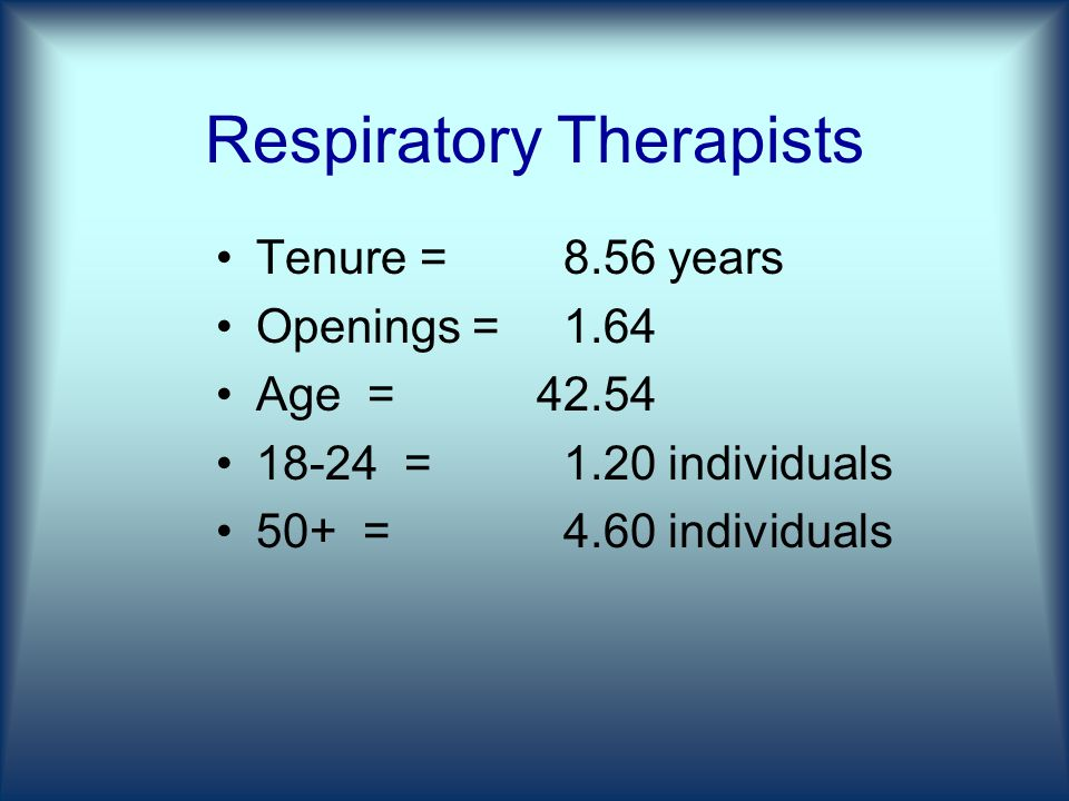 Respiratory Therapists Tenure = 8.56 years Openings = 1.64 Age = = 1.20 individuals 50+ = 4.60 individuals