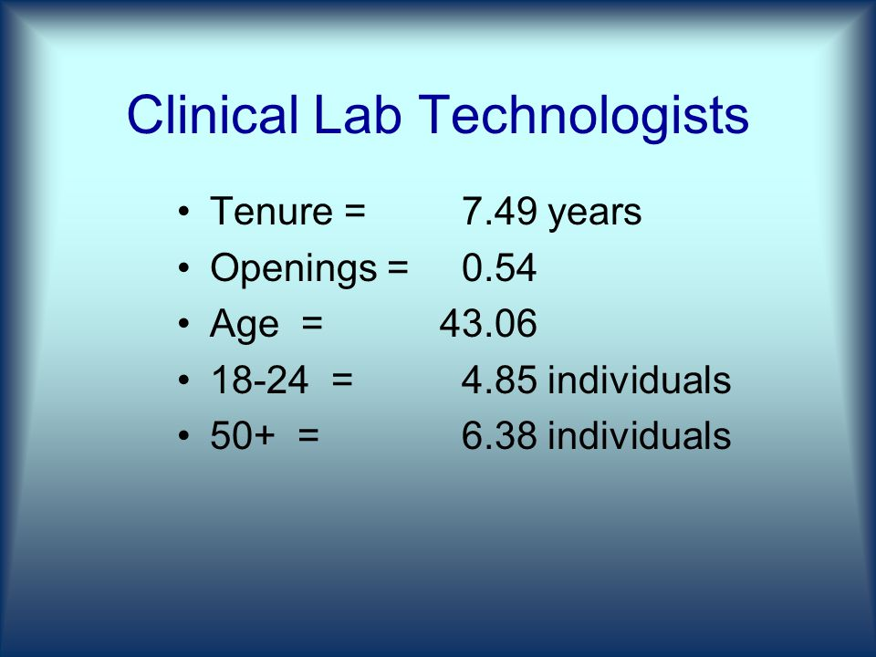 Clinical Lab Technologists Tenure = 7.49 years Openings = 0.54 Age = = 4.85 individuals 50+ = 6.38 individuals