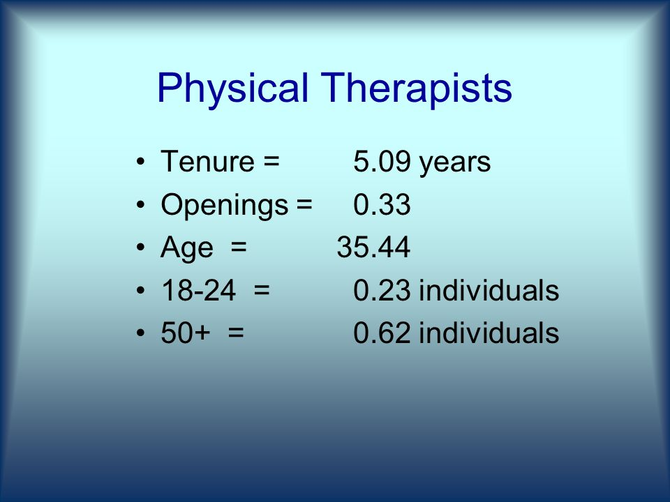 Physical Therapists Tenure = 5.09 years Openings = 0.33 Age = = 0.23 individuals 50+ = 0.62 individuals